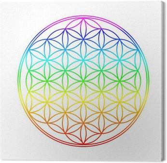 Canvastavla Chakra Colors Blomma av liv