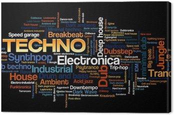 Canvastavla Elektronisk Techno musikstilar Word Cloud Bubble Tag Tree