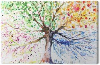 Canvastavla Fyra säsong träd