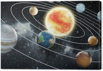 Canvastavla Solsystemet illustration