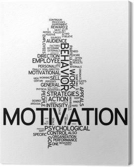 "Canvastavla Uttrycker molnet ""Motivation"""