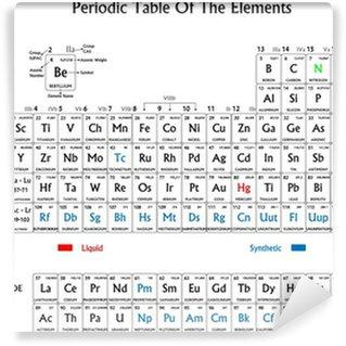 Carte da parati chimica pixers viviamo per il cambiamento - Tavola periodica bianco e nero ...