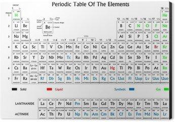 Vinilo pixerstick tabla peridica de los elementos en blanco y cuadro en dibond tabla peridica de los elementos en blanco y negro urtaz Choice Image