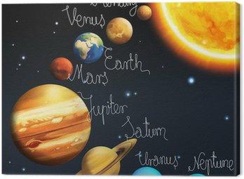 Cuadro en Lienzo El sistema solar - Vía Láctea - Astronomía para niños