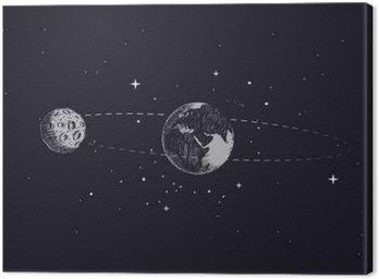 Cuadro en Lienzo Luna gira alrededor de la tierra del planeta en su órbita