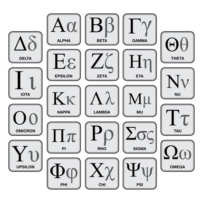 https://t1.pixers.pics/img/cuadros-en-lienzo-simbolos-del-alfabeto-griego-y-en-el-grafico-hecho-a-mano.png?H4sIAAAAAAAAAyWKUQ7CIBAFr6OJ6QLyCvYA_e0RGoFFMcaQLk2Mpxfj15vMPNpfcs1MuTwbbzJtLOXDB3VySh3p3lqViUjOQy3v3vtEoT9Tv9C8EBw5kLEE_VPrvMA5GAu9pmzGEAEksLJRJ6TRXbxm-OhDDMOj3r5GJ8xYggAAAA==