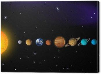 Cuadro en Lienzo Solar system