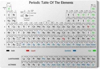 Tabla periodica de los elementos quimicos blanco y negro images cuadros en lienzo productos qumicos pixers vivimos para cambiar cuadro en lienzo tabla peridica de los urtaz Gallery