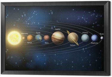 Cuadro Enmarcado Sol y los planetas del sistema solar