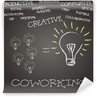 Vinil Duvar Resmi Concepto coworking