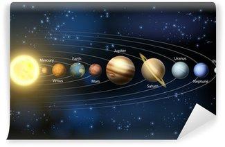Vinil Duvar Resmi Güneş ve güneş sisteminin gezegenleri