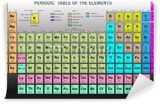 Pster tabla peridica de los elementos con nmero atmico fotomural lavable tabla peridica de los elementos con nmero atmico smbolo urtaz Images