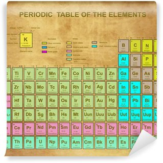 Fotomural tabla peridica de los elementos con nmero atmico fotomural estndar tabla peridica de los elementos con nmero atmico urtaz Choice Image