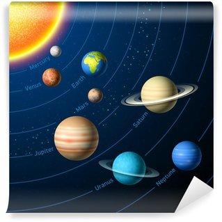 Fototapet av Vinyl Solsystem planeter