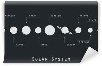 Vinylová Fototapeta Planety sluneční soustavy ilustrace v původním stylu. Vektor.