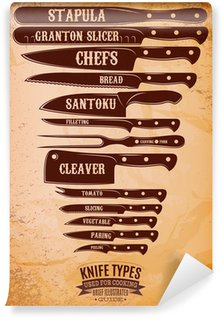 Vinylová Fototapeta Retro plakát se sadou různých typů nožů