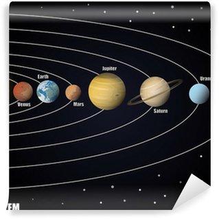 Vinylová Fototapeta Schéma sluneční soustavy