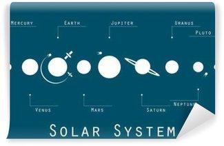 Vinylová Fototapeta Sluneční soustava, planety a satelity v původním stylu. Vektorové ilustrace.