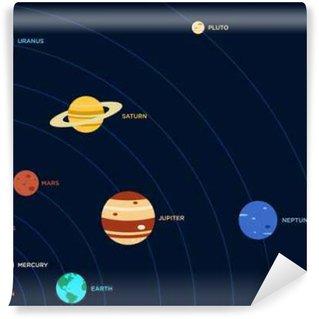 Vinylová Fototapeta Solární systém plochý design vektorové ilustrace