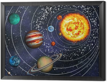 Framed Canvas 3D Solar System: 9 planets in their orbits
