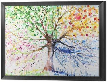 Four season tree Framed Canvas
