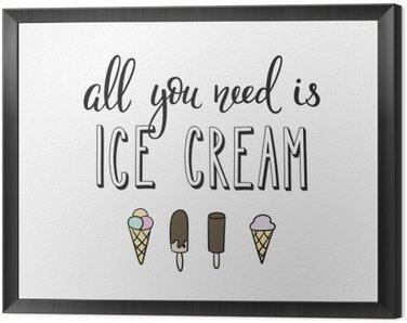 Ice cream shop promotion motivation advertising