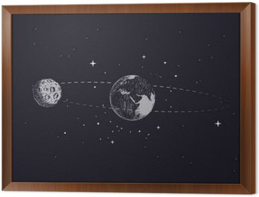 Framed Canvas moon orbits the planet earth in its orbit