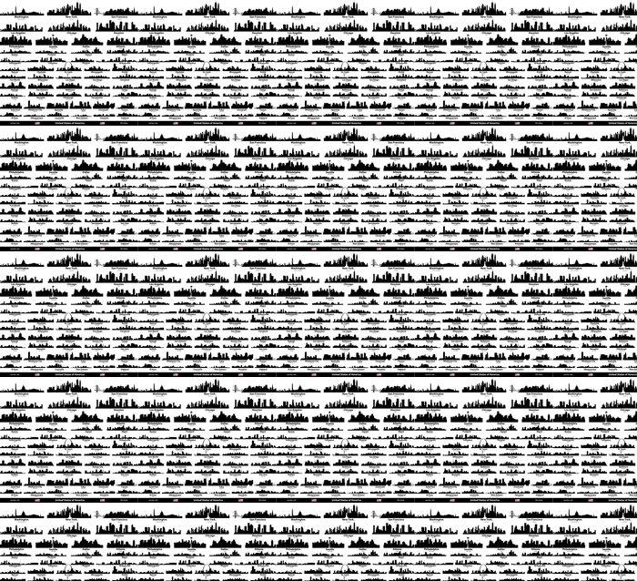 Vinylová Tapeta Usa města nastavit - Americká města