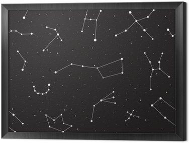 Ingelijst Canvas Sterrenhemel, naadloze patroon, achtergrond met sterren en sterrenbeelden, vector illustratie