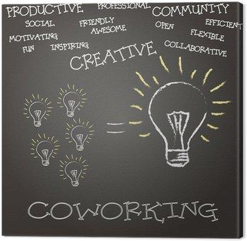 Leinwandbild Concepto Coworking