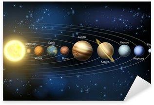 Nálepka Slunce a planety sluneční soustavy