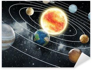 Nálepka Sluneční soustava ilustrace