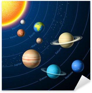 Nálepka Solární systém planety