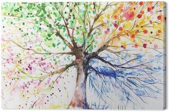 Obraz na Plátně Čtyři sezóny strom