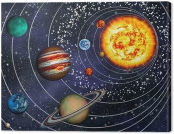 Obraz na Płótnie 3d układ słoneczny: 9 planet na orbitach