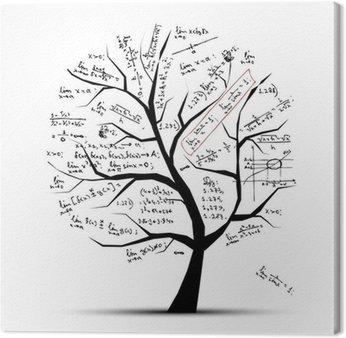 Obraz na Płótnie Drzewo matematyki dla swojego projektu