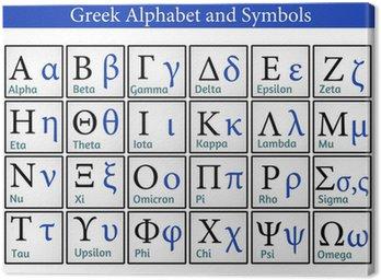 Grecki alfabet i symbole