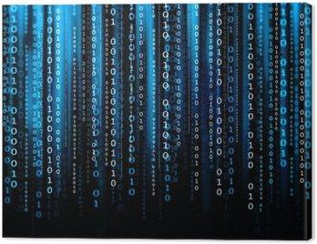 Obraz na Płótnie Kod komputerowy