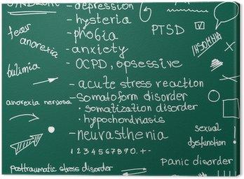 Obraz na Płótnie Koncepcja zaburzenia psychiczne, Neurosis