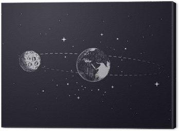 Obraz na Płótnie Księżyc obiega Ziemi w jej orbicie