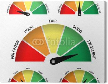 Obraz na Płótnie Miernik zadowolenie klienta (Ocena sondaż badania jakości)