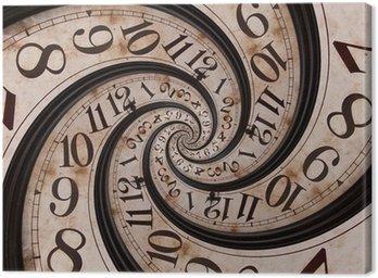 Obraz na Płótnie Spirala czasu