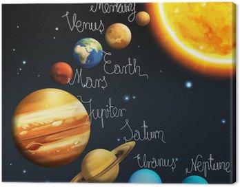 Obraz na Płótnie Układ Słoneczny - Droga Mleczna - astronomia dla dzieci