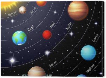 Obraz na Płótnie Wektor kolorowe układ słoneczny