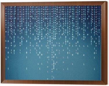 Obraz w Ramie Kod binarny