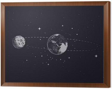 Obraz w Ramie Księżyc obiega Ziemi w jej orbicie