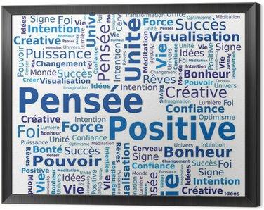 Word cloud - pozytywne myślenie w języku francuskim