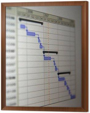 Fototapeta wykres gantta pixers yjemy by zmienia obraz w ramie wykres gantta ccuart Images