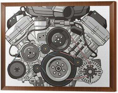 Obraz w Ramie Z przodu silnik samochodu