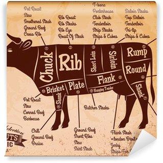 Papier Peint Vinyle Affiche le diagramme détaillé coupe vaches